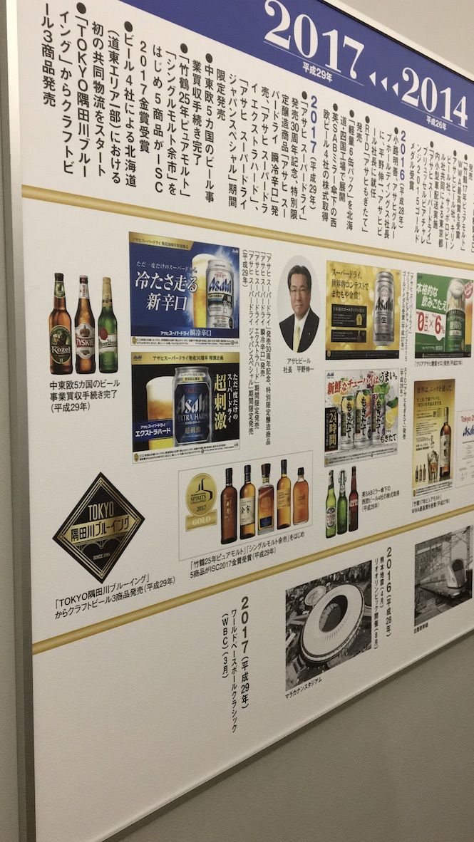 Picture of a bulletin board showcasing the timeline of the brewery from 2014 to 2017